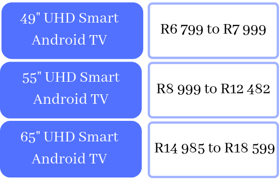 price table android tv (1)