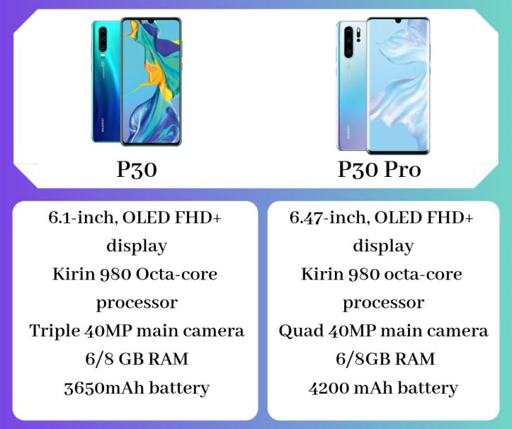 P30 and p30 pro specs